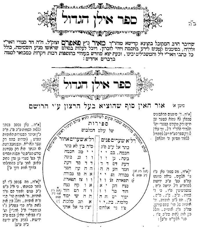 לחץ להגדלה - ספר האילן הגדול לרבי מאיר כץ פאפרס